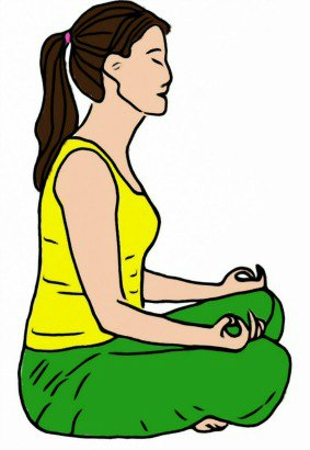 Cross-legged Meditation Posture from the Side