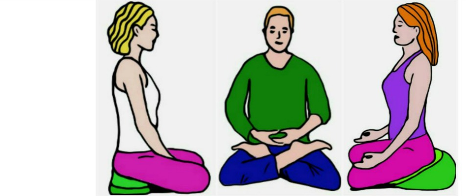 Good Meditation Posture – A New Addition to the Website!